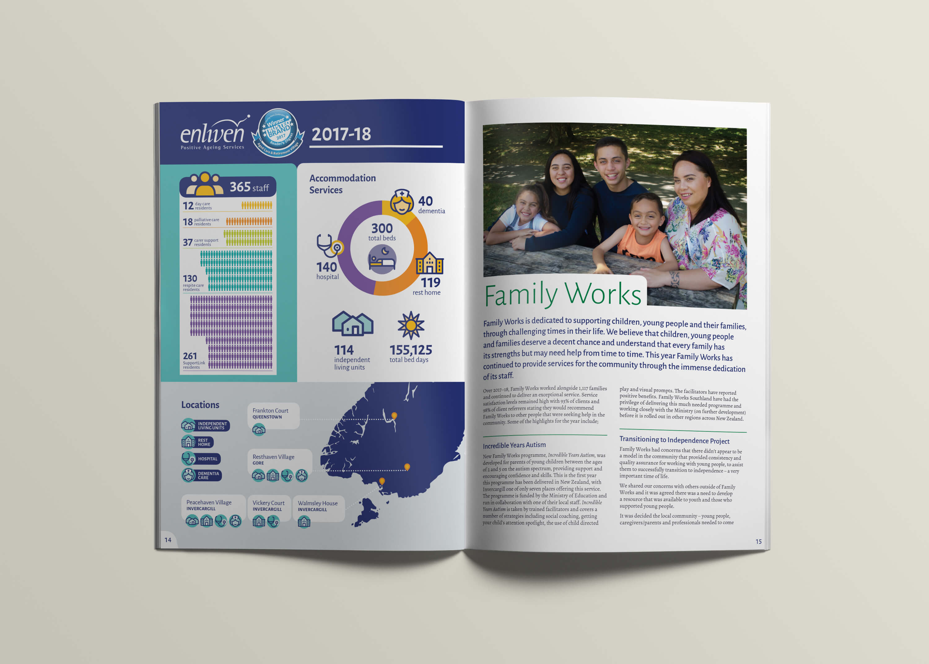 Presbyterian Support Southland Annual Report interior